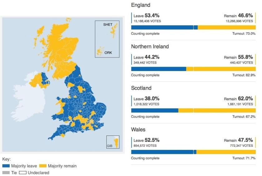 scotland-brexit-scotland